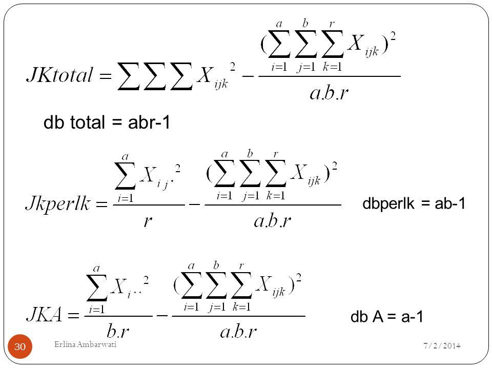 db total = abr-1 dbperlk = ab-1 db A = a-1 Erlina Ambarwati 4/3/2017