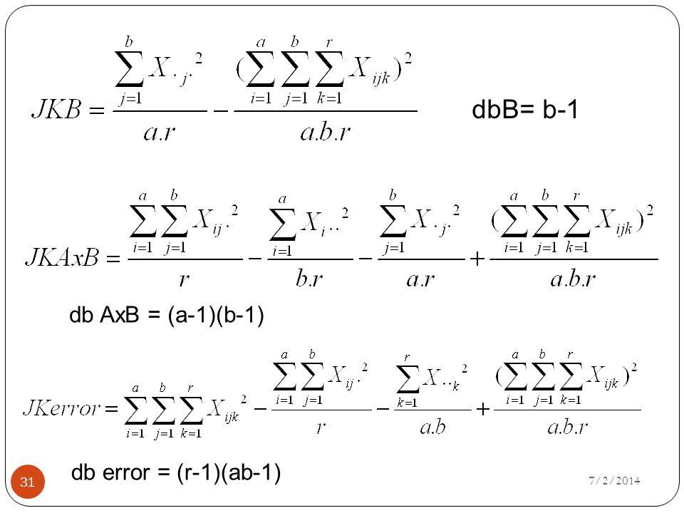 dbB= b-1 db AxB = (a-1)(b-1) db error = (r-1)(ab-1) 4/3/2017