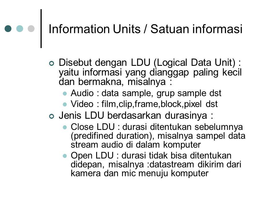 Information Units / Satuan informasi