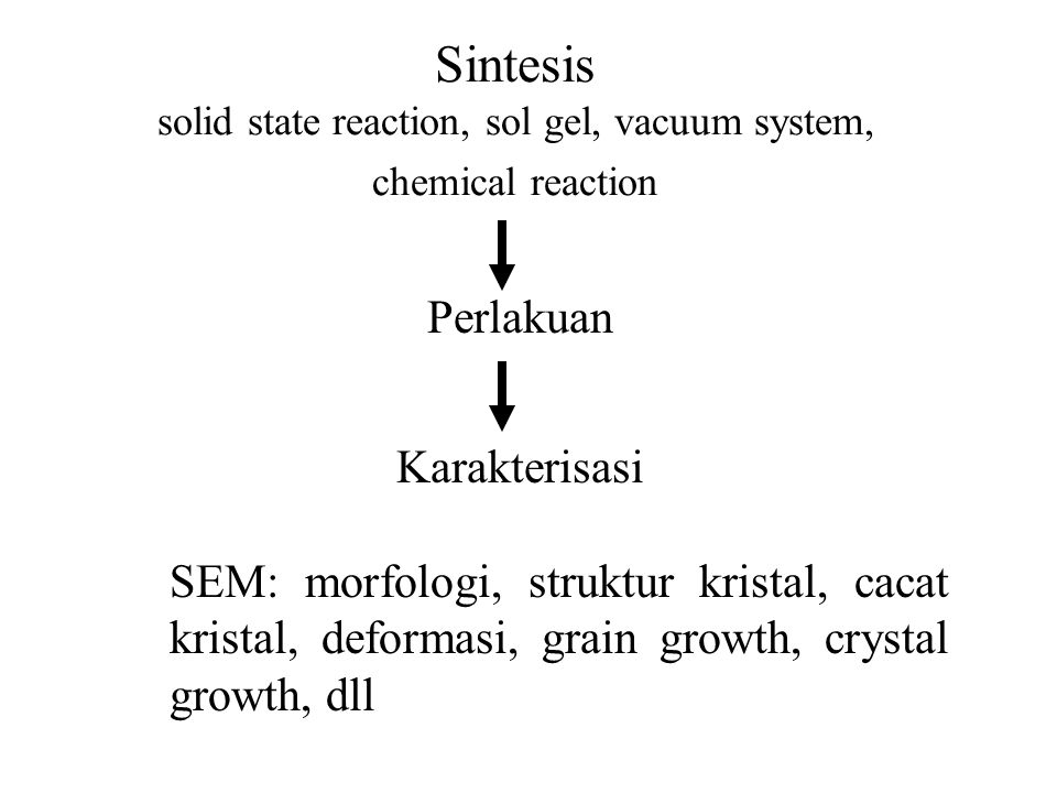 Sintesis solid state reaction, sol gel, vacuum system, chemical reaction