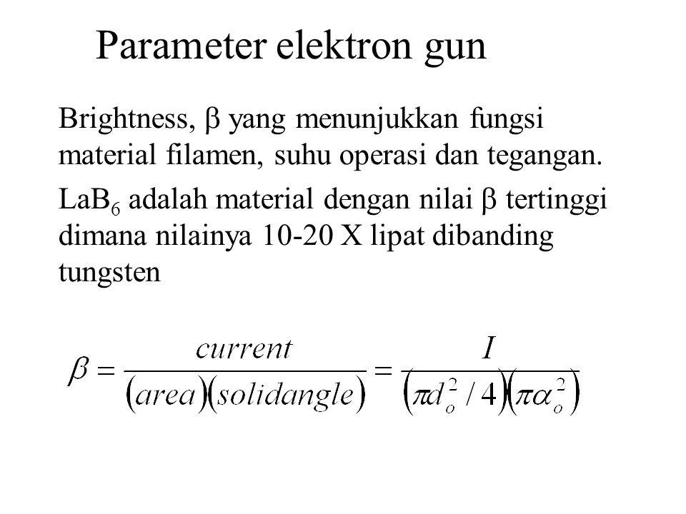 Parameter elektron gun