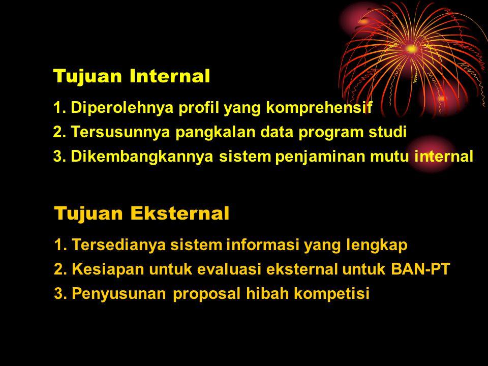 Tujuan Internal Tujuan Eksternal