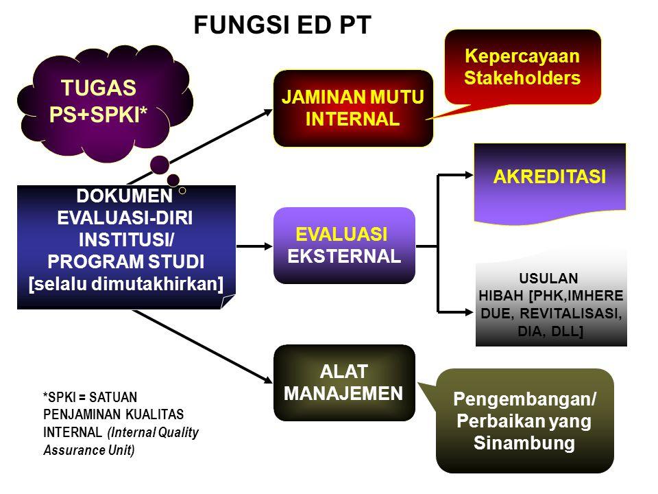 FUNGSI ED PT TUGAS PS+SPKI* Kepercayaan Stakeholders JAMINAN MUTU