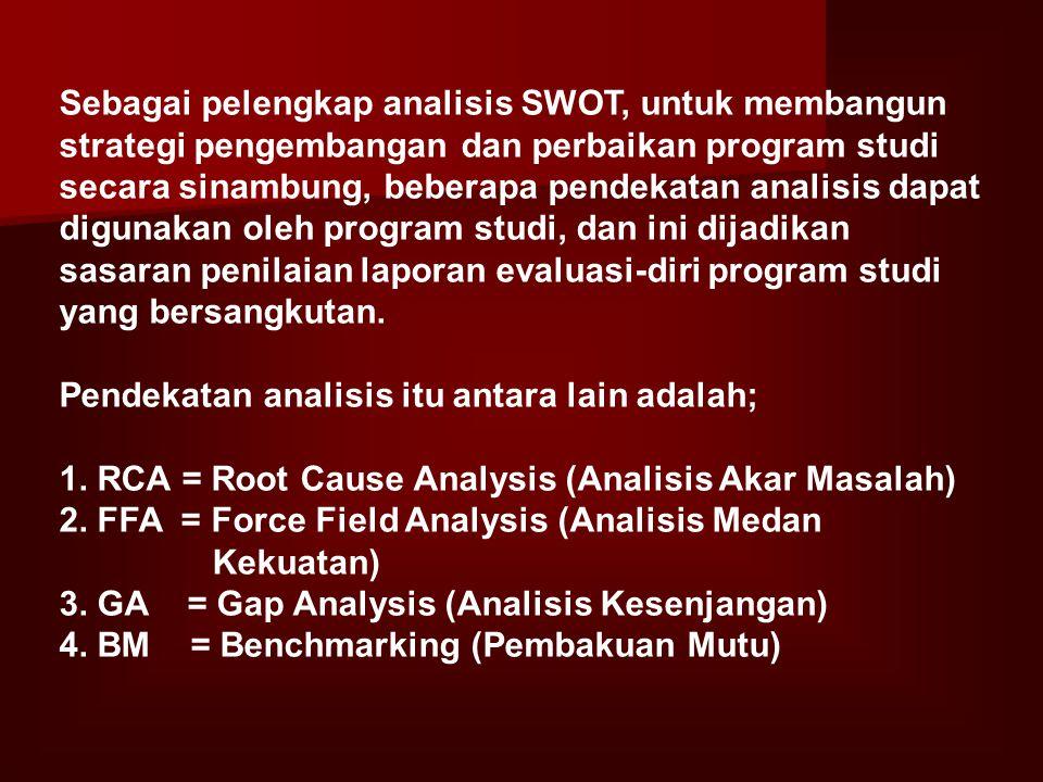 Sebagai pelengkap analisis SWOT, untuk membangun strategi pengembangan dan perbaikan program studi secara sinambung, beberapa pendekatan analisis dapat digunakan oleh program studi, dan ini dijadikan sasaran penilaian laporan evaluasi-diri program studi yang bersangkutan.