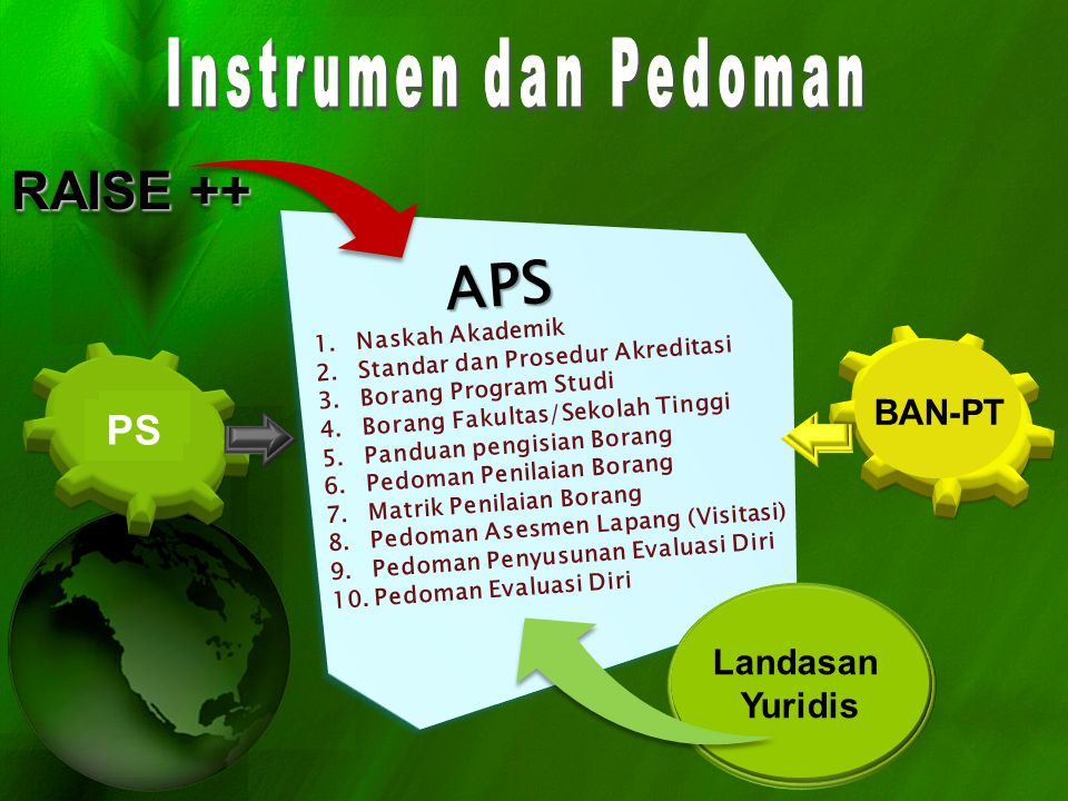 APS RAISE ++ Instrumen dan Pedoman BAN PT IPT PS BAN-PT