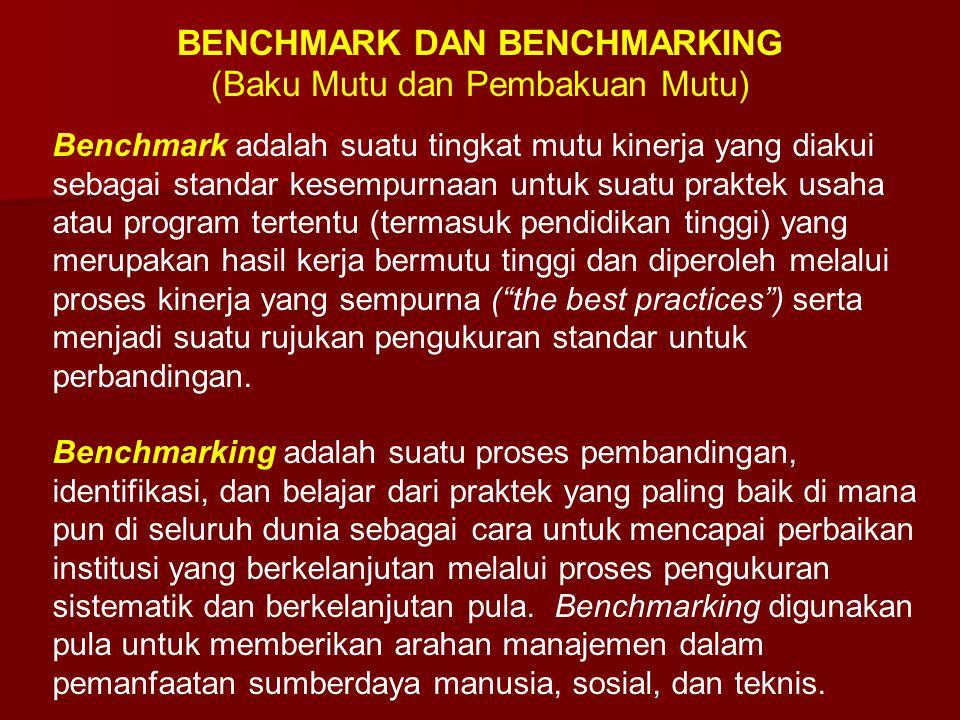 BENCHMARK DAN BENCHMARKING
