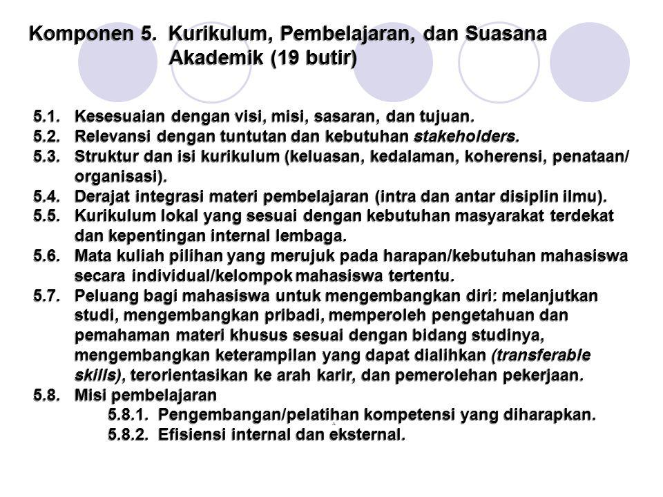 Komponen 5. Kurikulum, Pembelajaran, dan Suasana Akademik (19 butir)