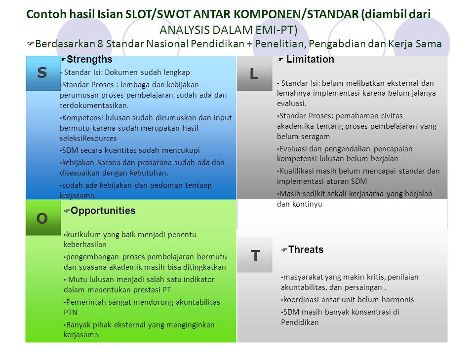 Contoh hasil Isian SLOT/SWOT ANTAR KOMPONEN/STANDAR (diambil dari ANALYSIS DALAM EMI-PT)