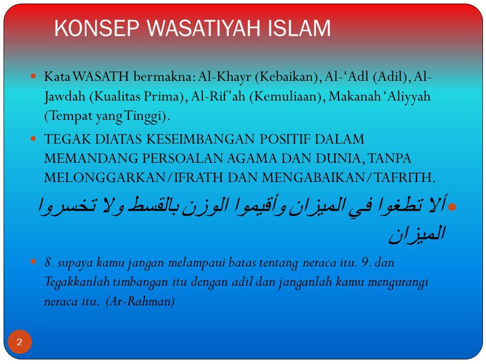 KONSEP WASATIYAH ISLAM