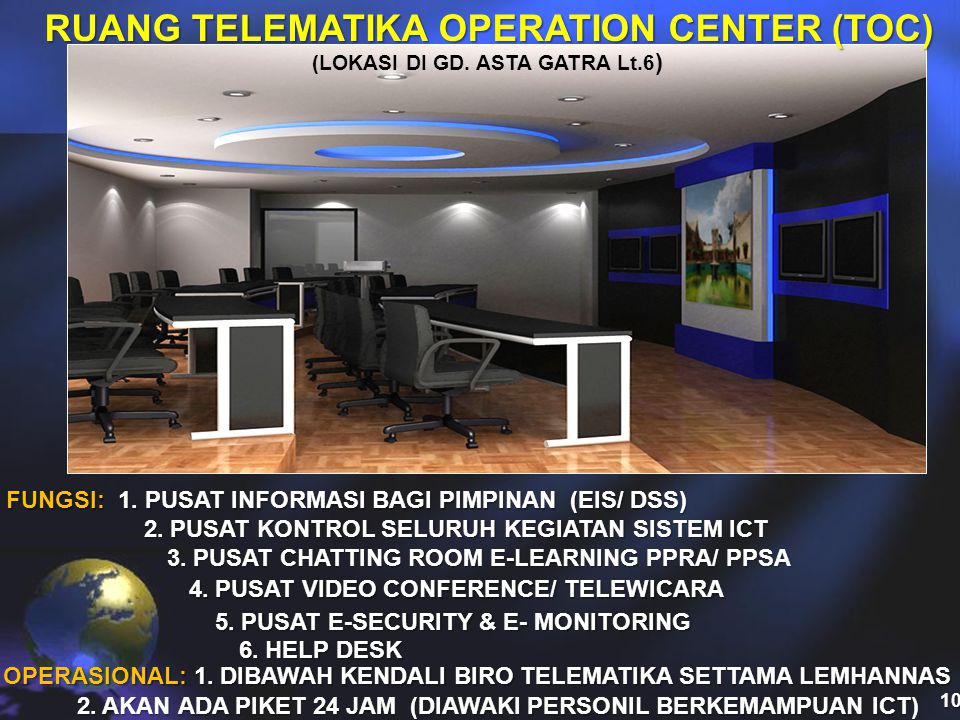 RUANG TELEMATIKA OPERATION CENTER (TOC)