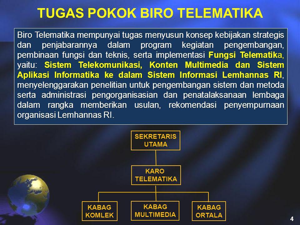 TUGAS POKOK BIRO TELEMATIKA