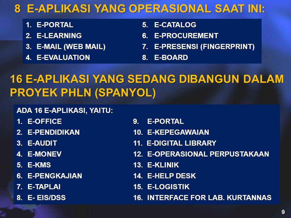 8 E-APLIKASI YANG OPERASIONAL SAAT INI: