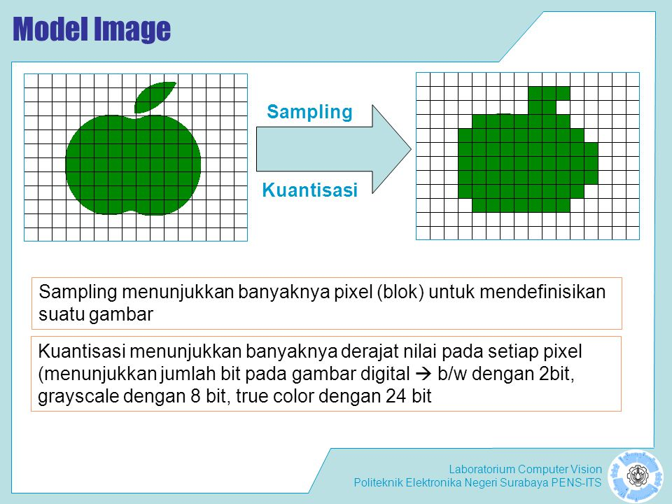 Model Image Sampling Kuantisasi