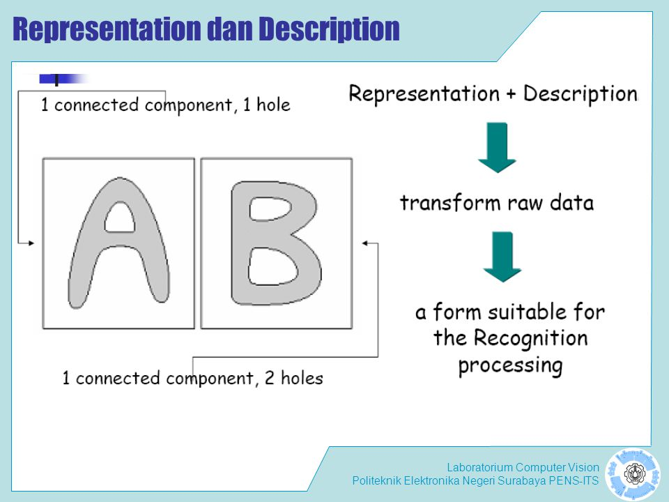 Representation dan Description