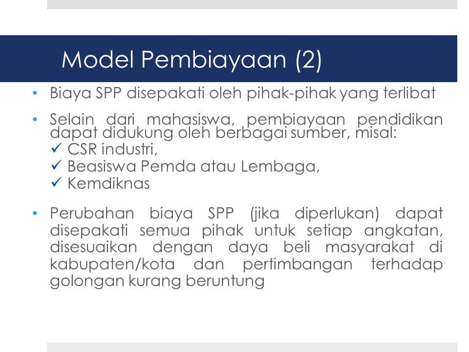 Model Pembiayaan (2) Biaya SPP disepakati oleh pihak-pihak yang terlibat.