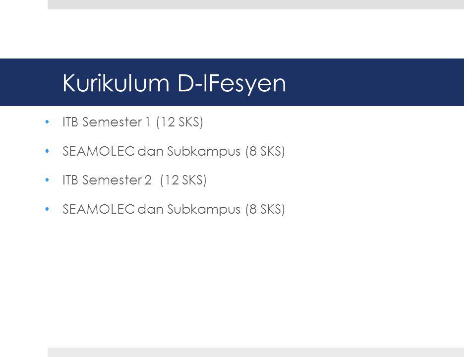 Kurikulum D-IFesyen ITB Semester 1 (12 SKS)
