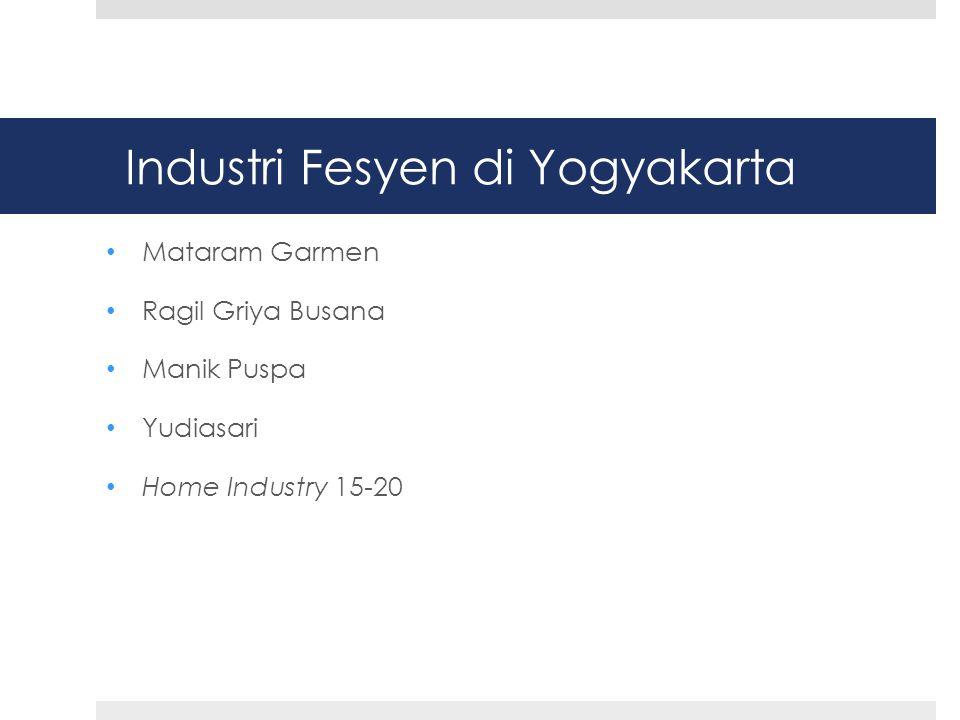 Industri Fesyen di Yogyakarta