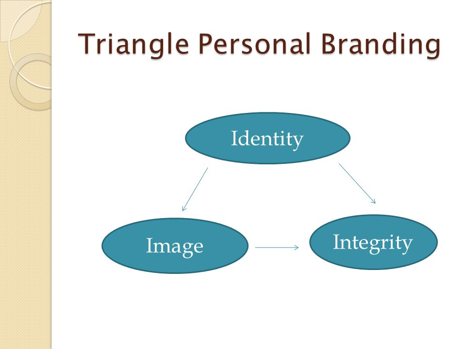 Triangle Personal Branding