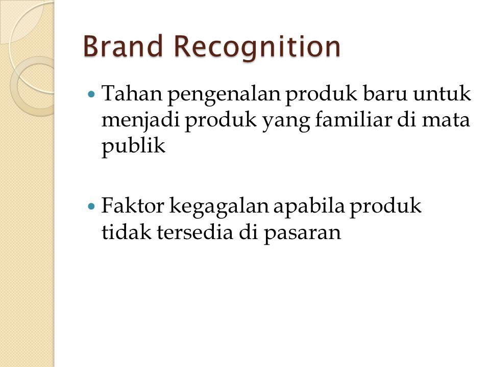 Brand Recognition Tahan pengenalan produk baru untuk menjadi produk yang familiar di mata publik.
