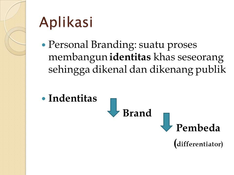 Aplikasi Personal Branding: suatu proses membangun identitas khas seseorang sehingga dikenal dan dikenang publik.