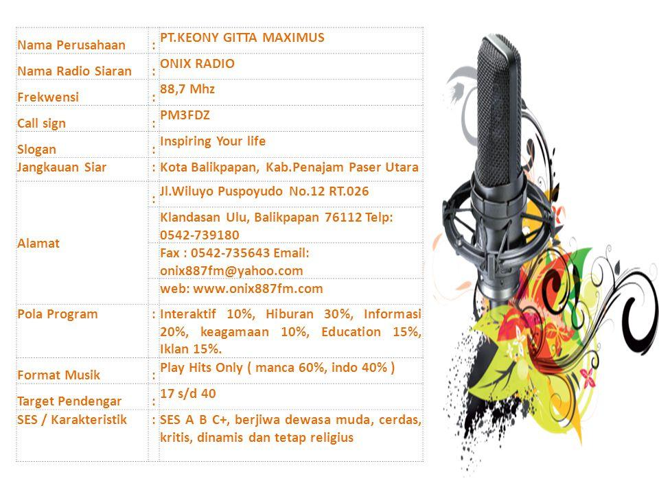 Nama Perusahaan : PT.KEONY GITTA MAXIMUS. Nama Radio Siaran. ONIX RADIO. Frekwensi. 88,7 Mhz. Call sign.