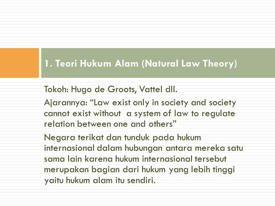 1. Teori Hukum Alam (Natural Law Theory)