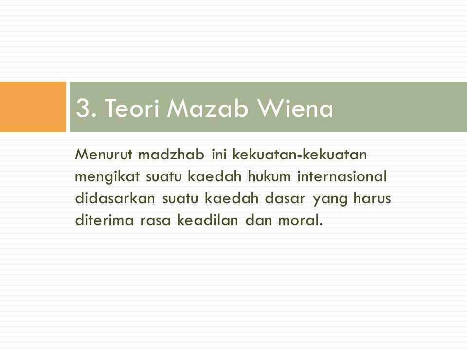 3. Teori Mazab Wiena