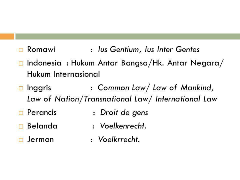 Romawi : Ius Gentium, Ius Inter Gentes