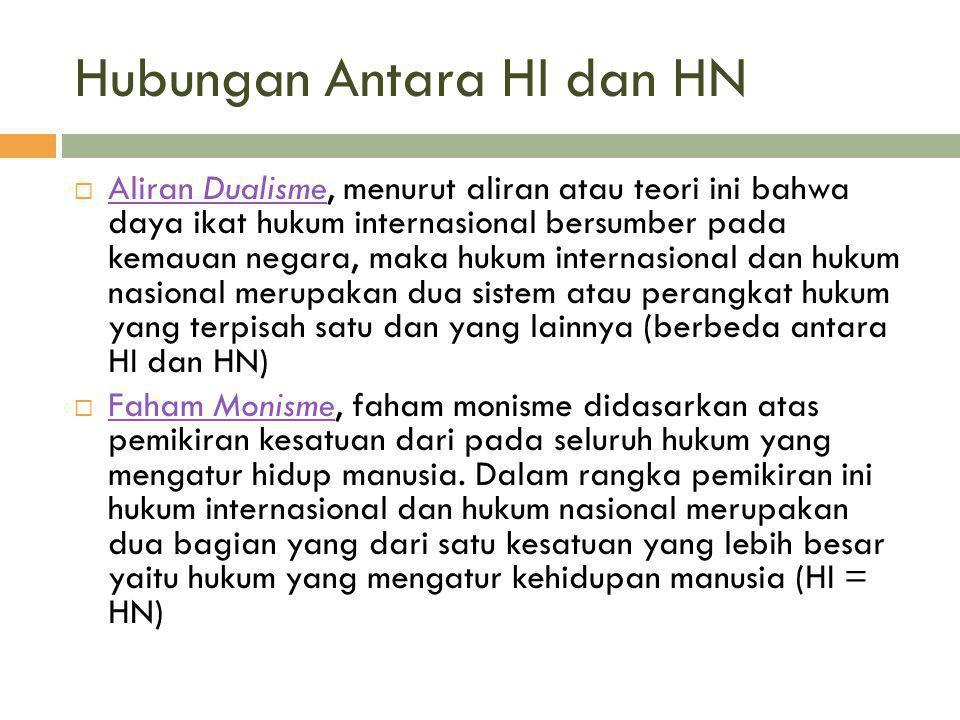 Hubungan Antara HI dan HN