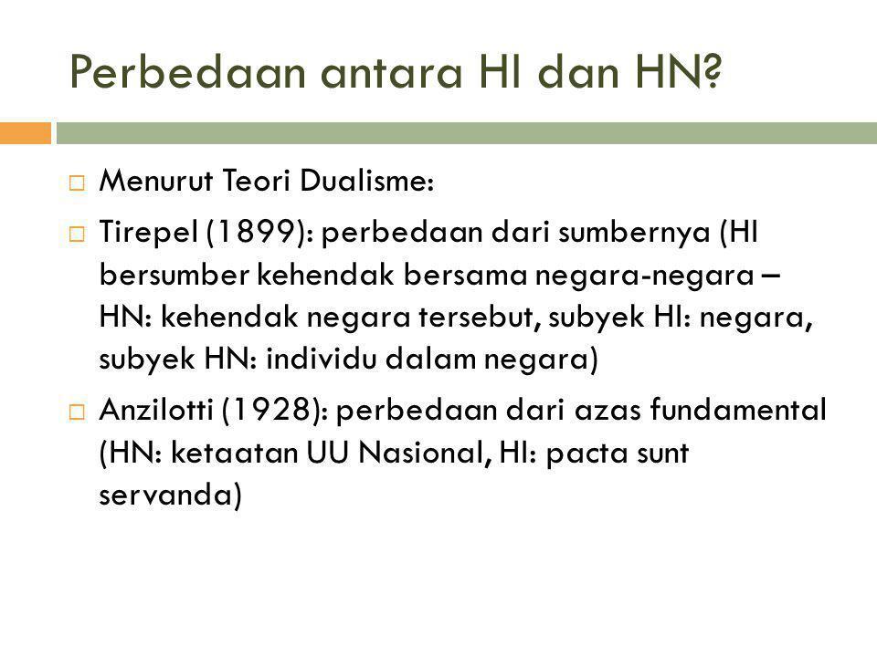 Perbedaan antara HI dan HN
