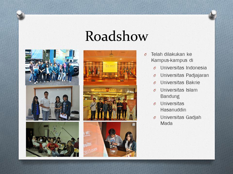 Roadshow Telah dilakukan ke Kampus-kampus di Universitas Indonesia