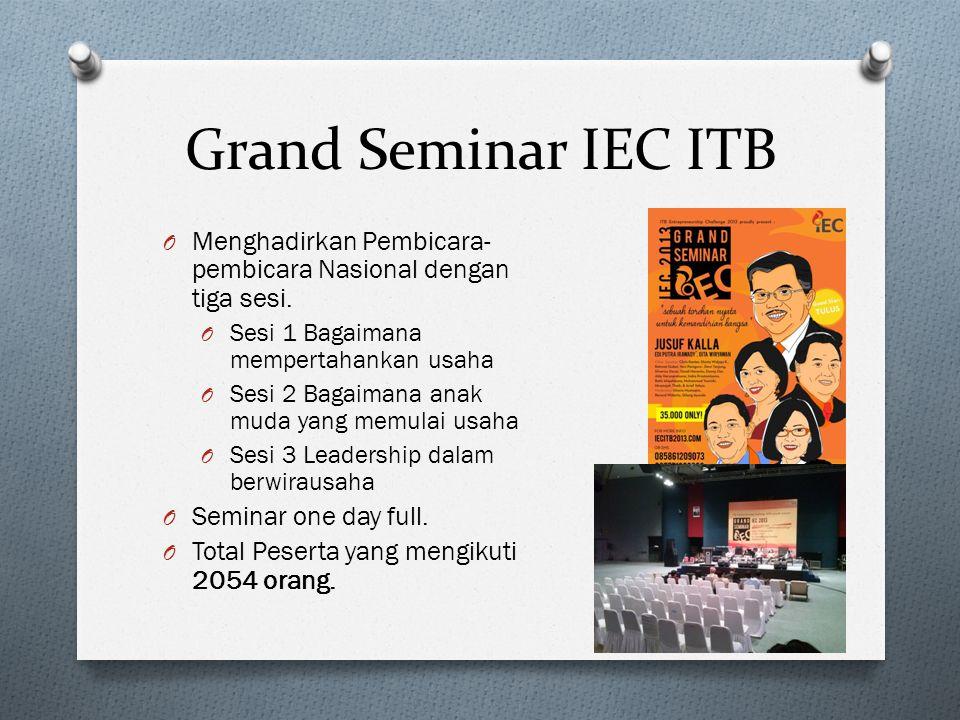Grand Seminar IEC ITB Menghadirkan Pembicara-pembicara Nasional dengan tiga sesi. Sesi 1 Bagaimana mempertahankan usaha.