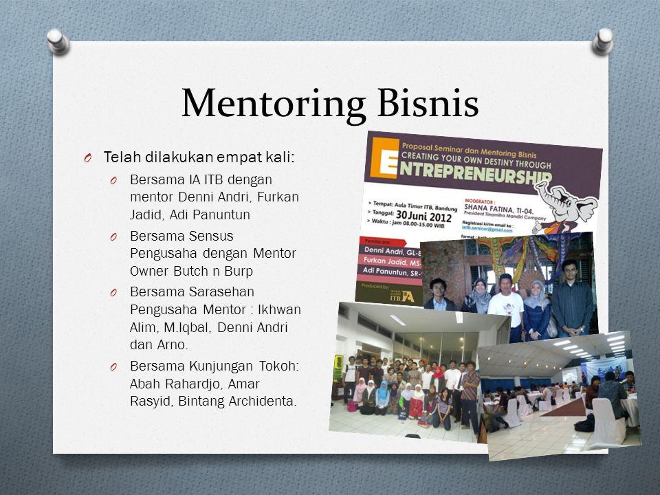 Mentoring Bisnis Telah dilakukan empat kali: