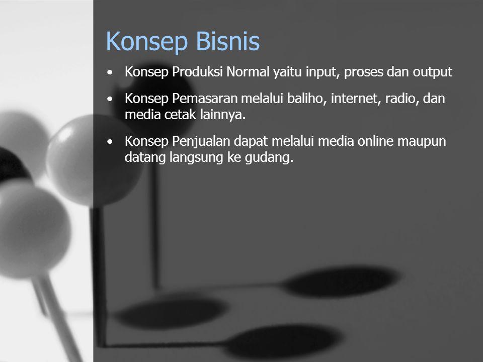 Konsep Bisnis Konsep Produksi Normal yaitu input, proses dan output