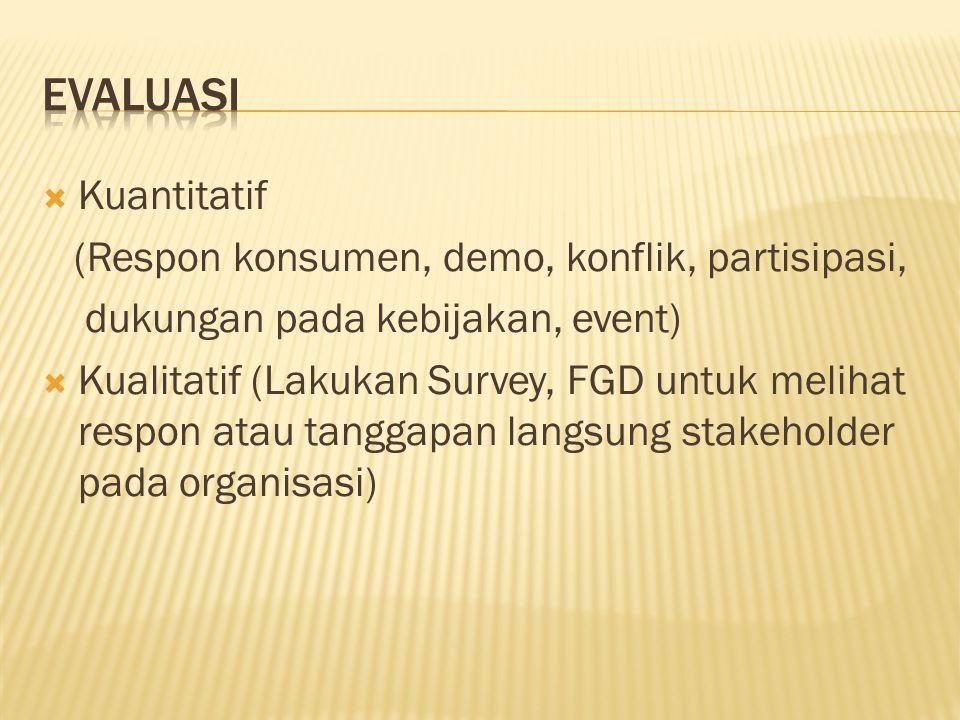 Evaluasi Kuantitatif (Respon konsumen, demo, konflik, partisipasi,