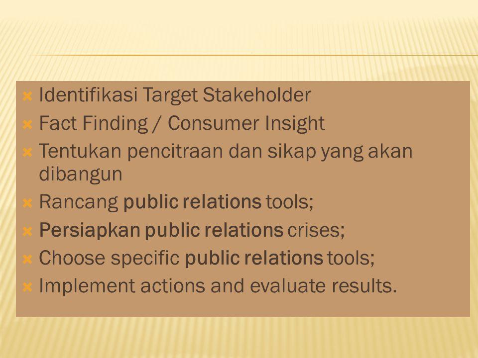 Identifikasi Target Stakeholder