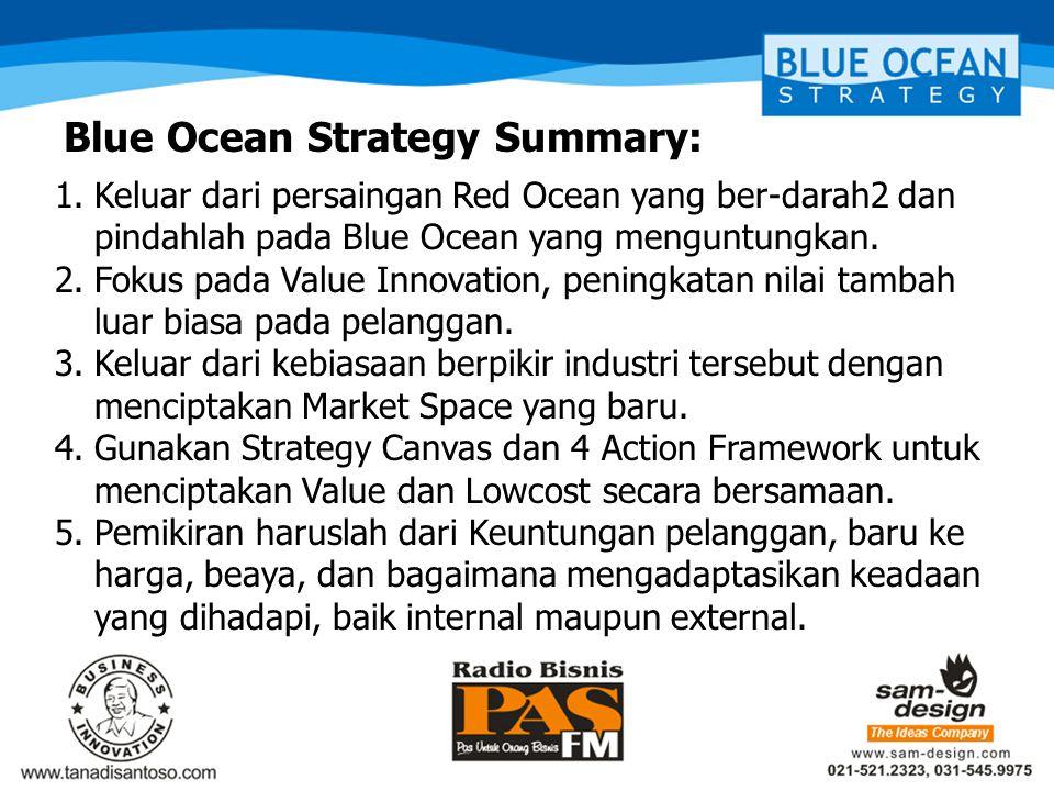 Blue Ocean Strategy Summary:
