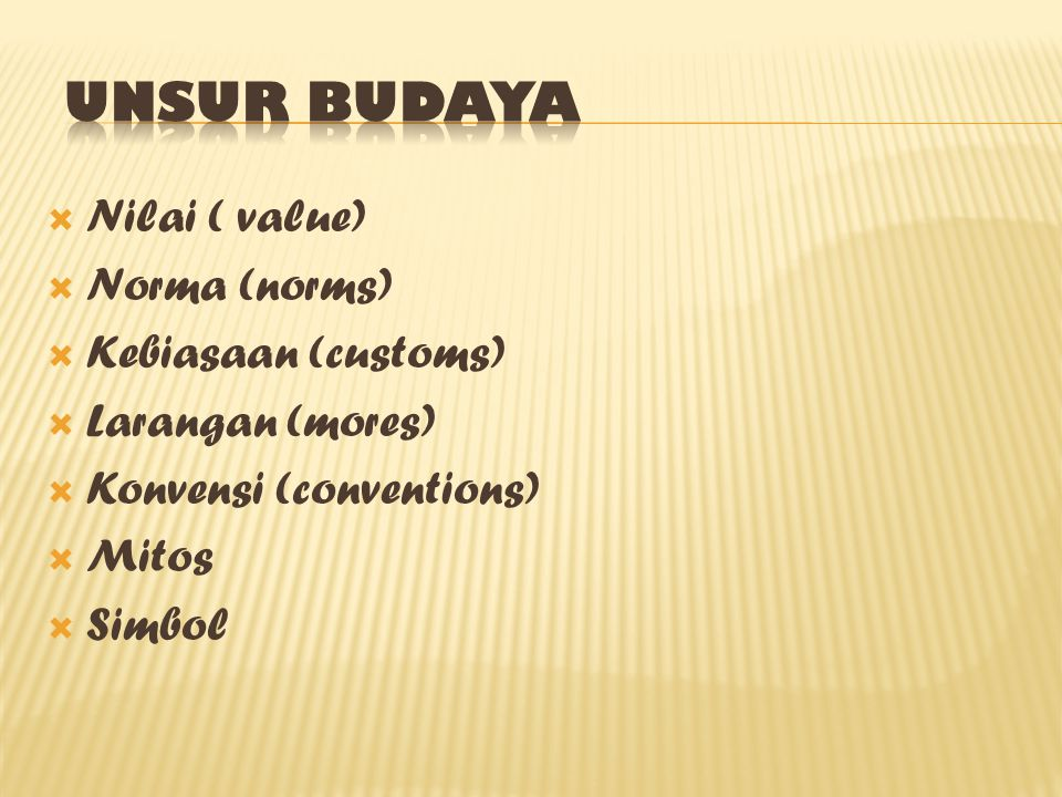 UNSUR BUDAYA Nilai ( value) Norma (norms) Kebiasaan (customs)