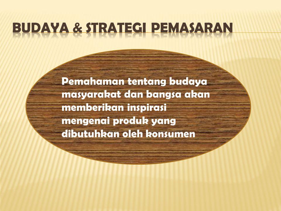 BUDAYA & STRATEGI PEMASARAN