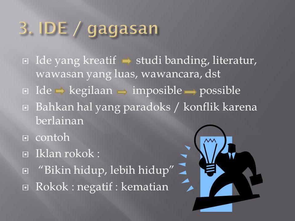 3. IDE / gagasan Ide yang kreatif studi banding, literatur, wawasan yang luas, wawancara, dst.