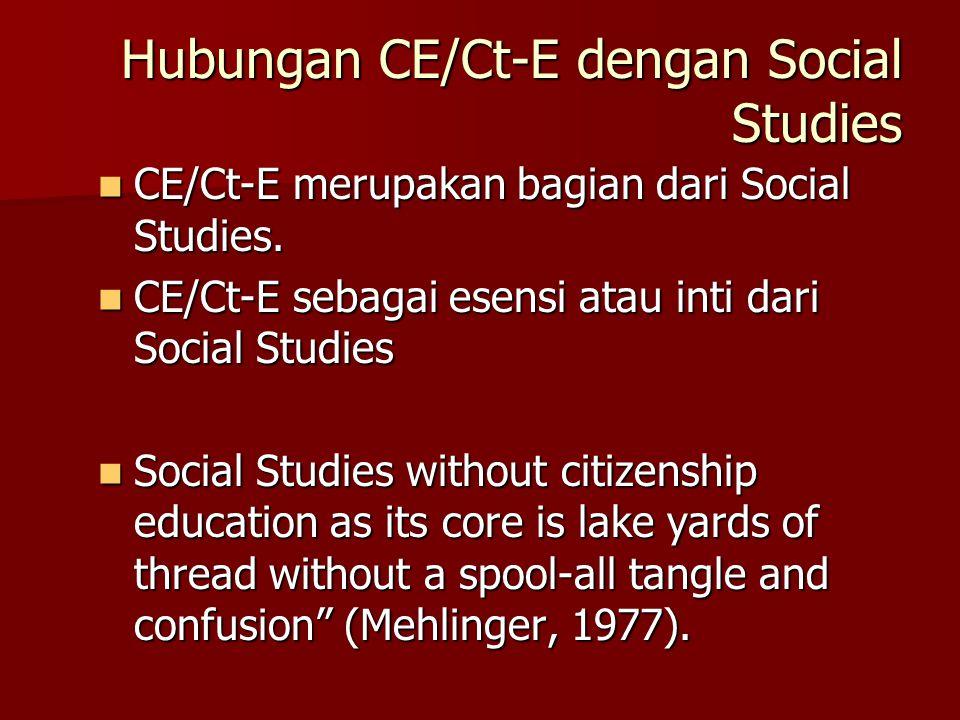 Hubungan CE/Ct-E dengan Social Studies