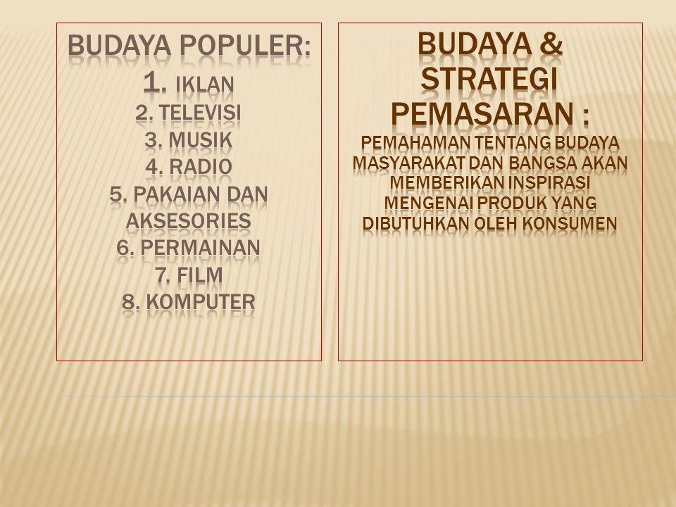 BUDAYA POPULER: 1. IKLAN 2. TELEVISI 3. MUSIK 4. RADIO 5
