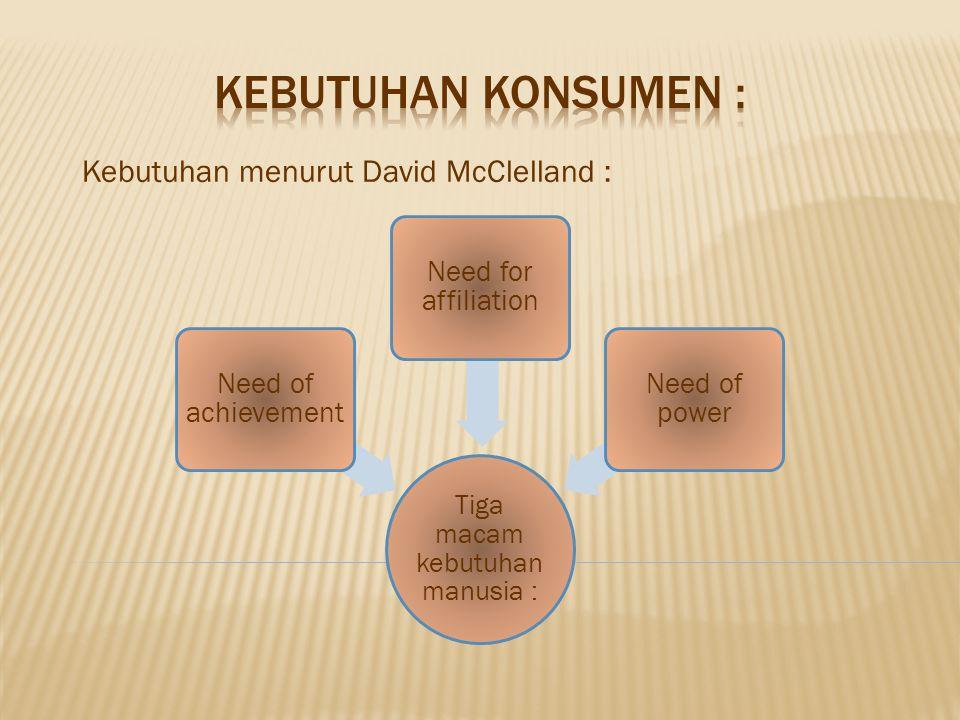 Kebutuhan menurut David McClelland :