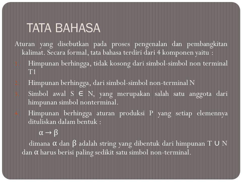 TATA BAHASA Aturan yang disebutkan pada proses pengenalan dan pembangkitan kalimat. Secara formal, tata bahasa terdiri dari 4 komponen yaitu :