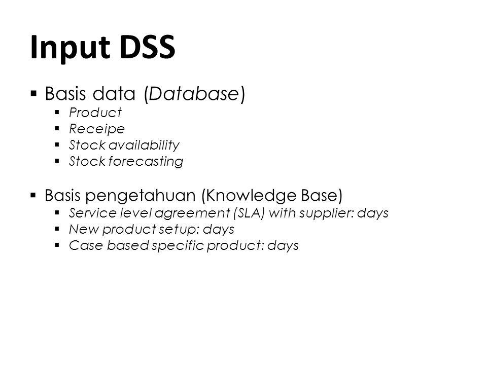 Input DSS Basis data (Database) Basis pengetahuan (Knowledge Base)