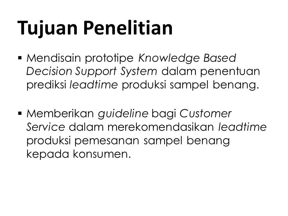 Tujuan Penelitian Mendisain prototipe Knowledge Based Decision Support System dalam penentuan prediksi leadtime produksi sampel benang.
