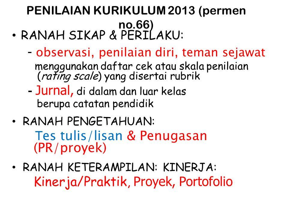 PENILAIAN KURIKULUM 2013 (permen no.66)