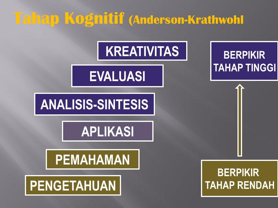Tahap Kognitif (Anderson-Krathwohl