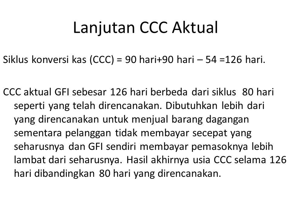 Lanjutan CCC Aktual Siklus konversi kas (CCC) = 90 hari+90 hari – 54 =126 hari.