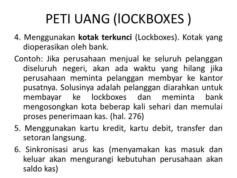 PETI UANG (lOCKBOXES )